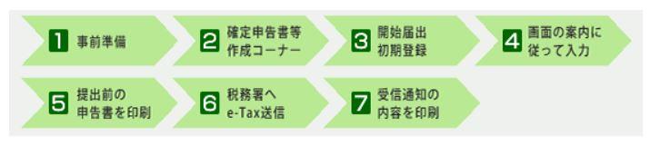 e-Tax-001.JPG